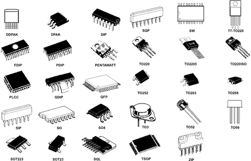 integrated circuit package types