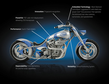 intel computerized motorcycle