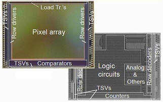 Sony CCD Chip