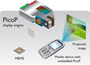 mems projector display smartphones