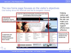 IBM.com website launch 2004