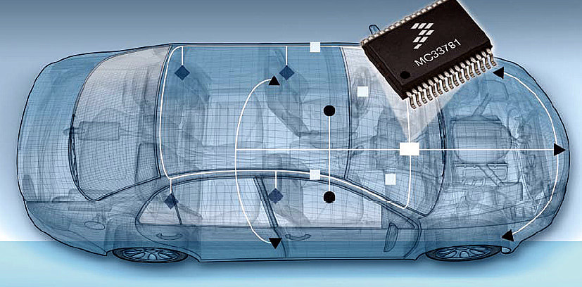 freescale semiconductor automotive chip